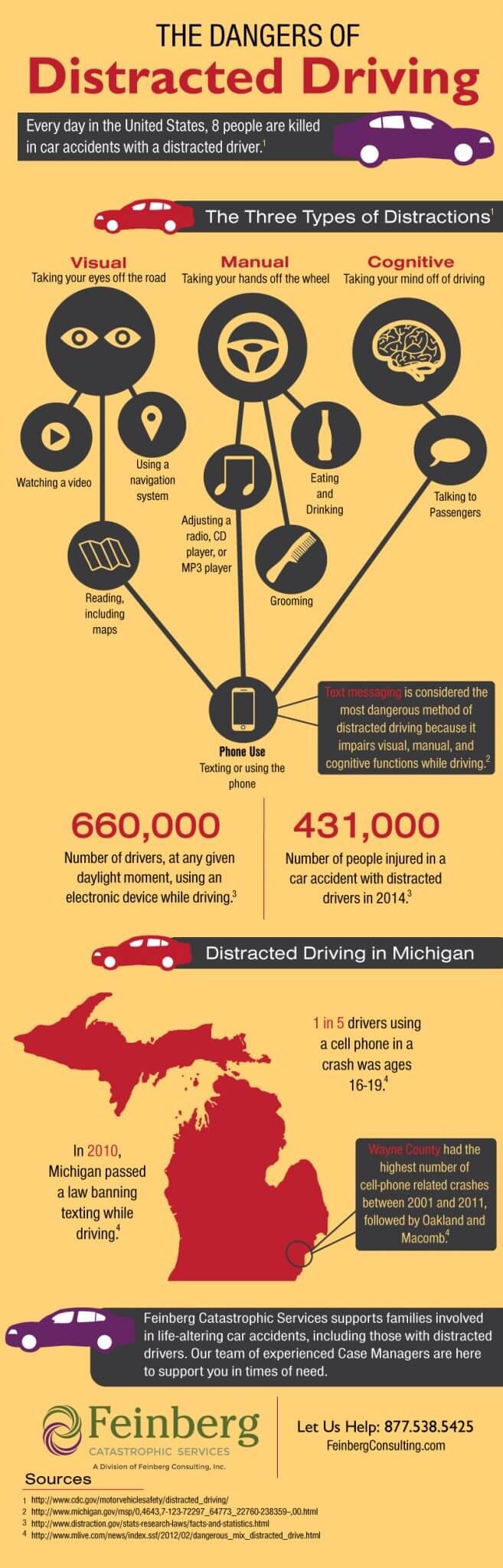 distracted driving statistics Ending distracted driving is everyone's responsibility thousands have died in crashes involving cell phone use many distractions exist while driving, but cell phones are a top distraction.